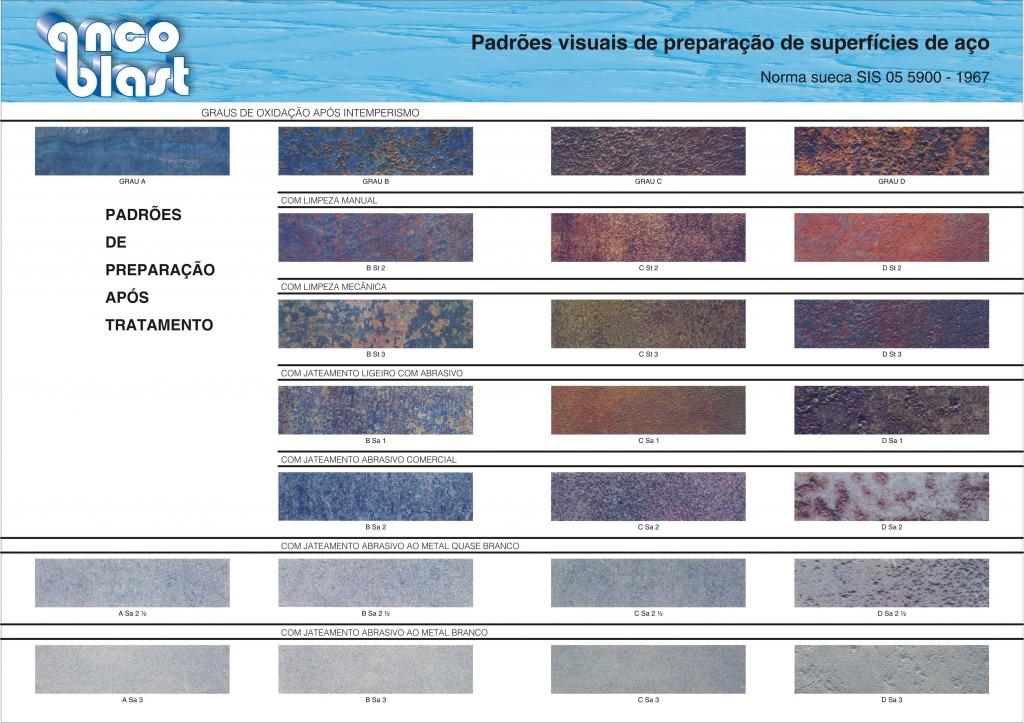 Graus de oxidação da chapa e padrões de acabamento