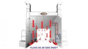 fluxo-de-ar-side-draft